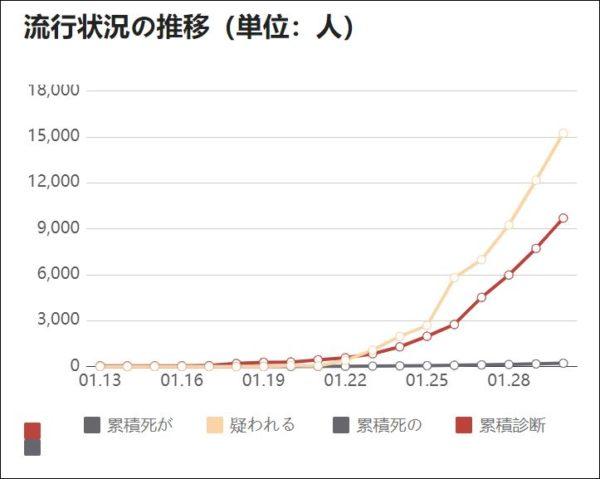 新型肺炎 日本 感染者数 子供 症状 予防 対策